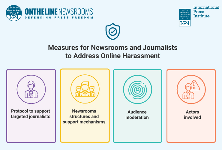 IPI launches resource platform for newsrooms against online abuse